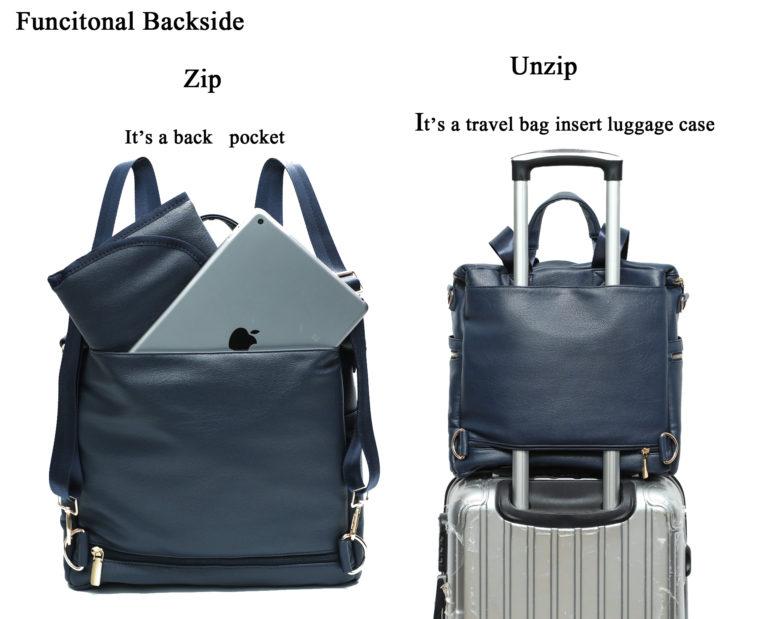 Functional Backside